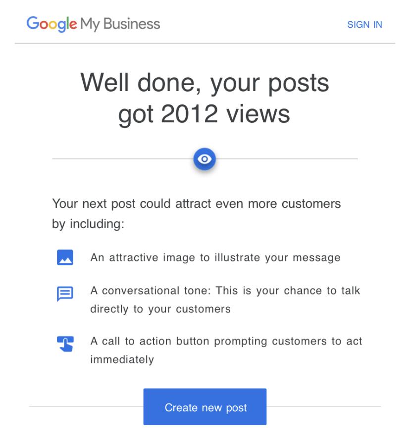2012 Post Views